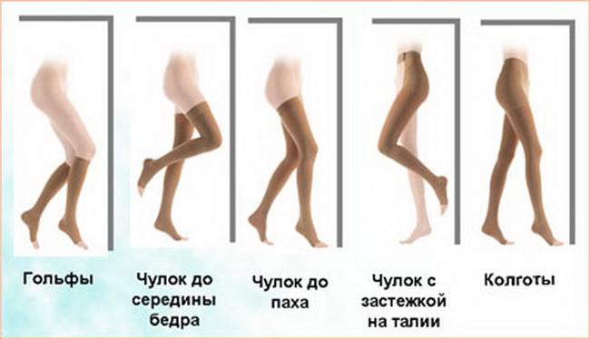 Как ставить пиявки в домашних условиях на ногу при варикозе